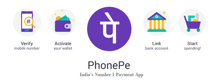 PhonePe- Next Big brand